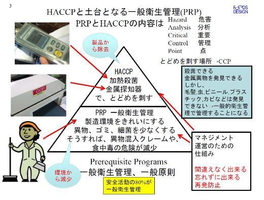 HACCP】第1回 HACCPと土台となる一般衛生管理&認証|アグリウェブ